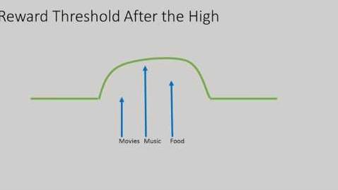 Thumbnail for entry Lesson 2.2 Marijuana Rebound Effect