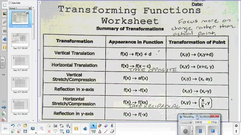 Thumbnail for entry Transformations of functions lesson pt 4  9-17-15