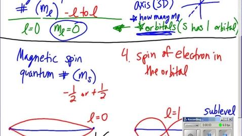Thumbnail for entry Stephens Pre-AP Chemistry: (11-4-14) Quantum model summary