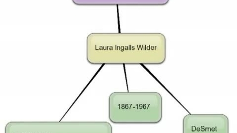 Thumbnail for entry Laura Ingalls Wilder