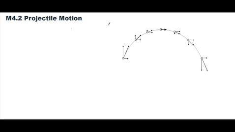 Thumbnail for entry Clip of Clip of M4.2 Projectile Motion