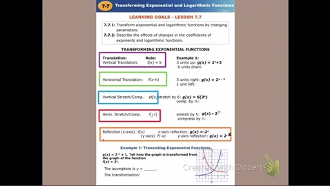 "Thumbnail for entry Alg2C Lesson 7:7 ""Transforming Exponential & Logarithmic Graphs"""