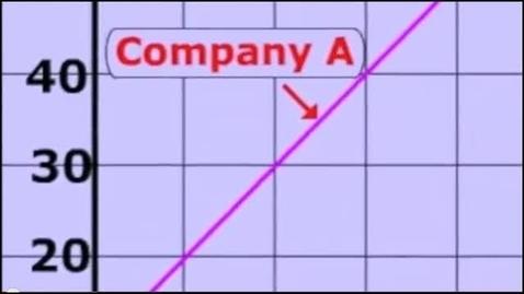 Thumbnail for entry 4.4 graphing slope intercept