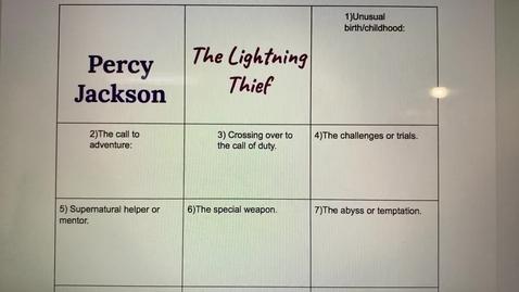 Thumbnail for entry Hero's Journey Homework Chart Explained...