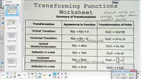 Thumbnail for entry Inverse relations and functions lesson pt 1   9-16-15