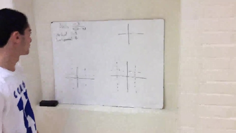 Thumbnail for entry Graphing rational functions