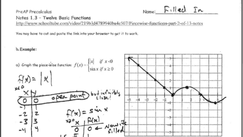 Thumbnail for entry Notes 1.3.2 - Piecewise Functions