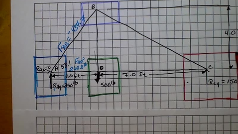 Thumbnail for entry Solving Trusses - Joint C