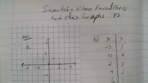 Thumbnail for entry Identify Linear Functions and their Graphs Part 1