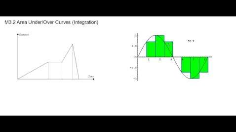 Thumbnail for entry Clip of M3.2 Area Under/Over Curves (Integral)