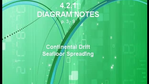 Thumbnail for entry 4.1.2 Diagram Notes p3-7: Continental Drift