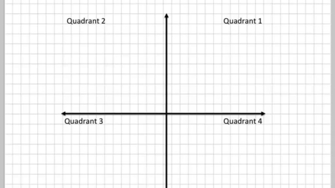 Thumbnail for entry Is the trig function positive or negative?
