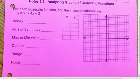 Thumbnail for entry 6.3 Analyzing Graphs of Quadratic Functions