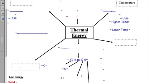 Thumbnail for entry Unit 3 Heat and energy Review