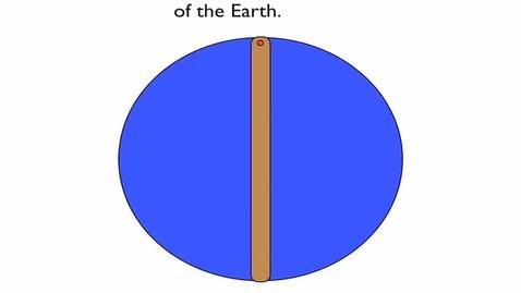 Thumbnail for entry Hole Through Earth-Simple Harmonic Motion