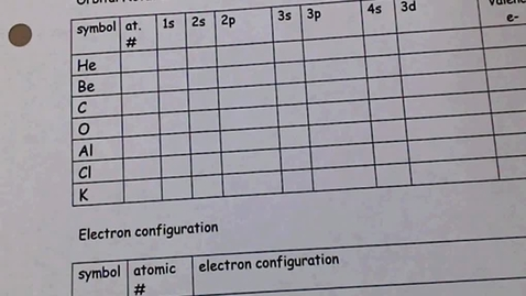 Thumbnail for entry electron configurations and orbital notations
