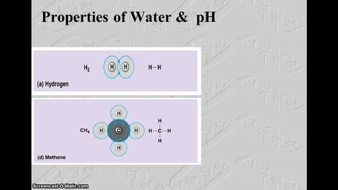 Thumbnail for entry Properties of Water & pH
