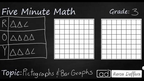 Thumbnail for entry 3rd Grade Math Pictographs and Bar Graphs