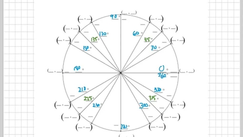Thumbnail for entry How do you build the unit circle? (quickie)