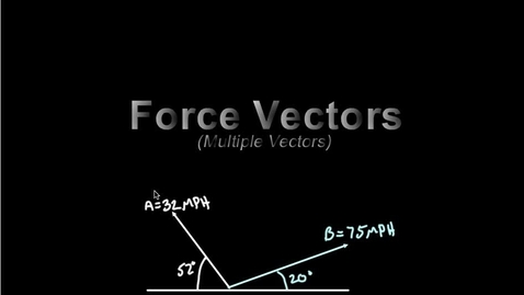 Thumbnail for entry Force Vectors (multiple vectors)