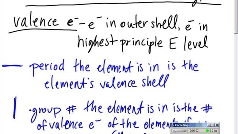 Thumbnail for entry Stephens Chemistry: Naming ions and writing ionic compound formulas