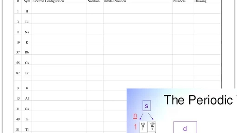 Thumbnail for entry Electron Representations