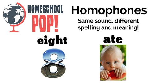 Thumbnail for entry Homophones for Kids | Special Words that Sound the Same