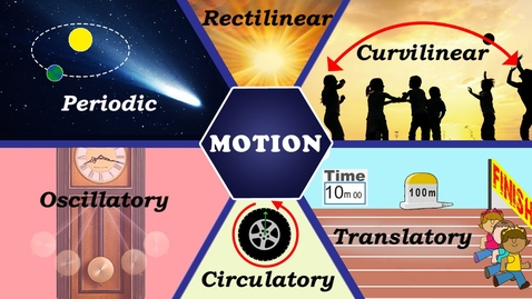 Thumbnail for entry Motion | Types of Motion | Physics | Science | Letstute