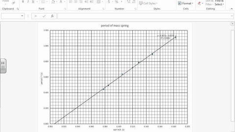Thumbnail for entry making scatter plot with excel
