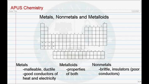 Thumbnail for entry Metals, Nonmetals, and Metalloids