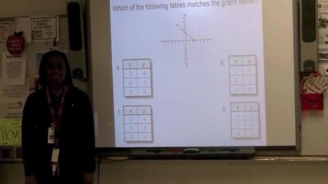 Thumbnail for entry HJHMS 7th Grade Math Problem Dec. 13, 2013