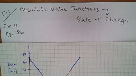 Thumbnail for entry Algebra H (5-1) Rate of Change