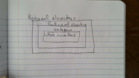 Thumbnail for entry Rational Numbers
