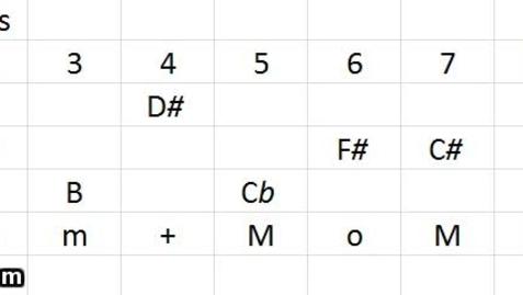 Thumbnail for entry Exercise 3-1C, Method 1