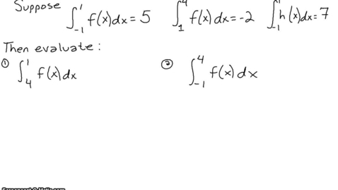 Thumbnail for entry C.4.6 - (I.4) Rules of Definite Integrals - Part 2