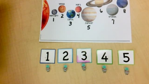 Thumbnail for entry Math Ordinal Numbers