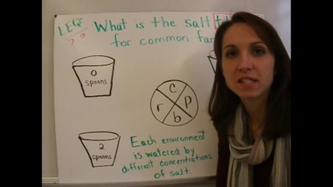 Thumbnail for entry How does salinity affect common farm crops