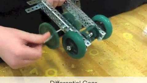 Thumbnail for entry Differential Gear