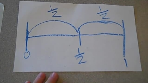 Thumbnail for entry Fraction Number Lines 3.NF.2