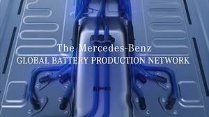 Global MB battery production network