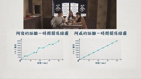 內容項目 淺談力和運動的分析 (中文字幕可供選擇) 的縮圖