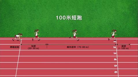 內容項目 短跑的主要階段 的縮圖