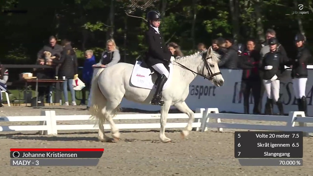1st part of Elevskole Cup at Equitour Aalborg 2019