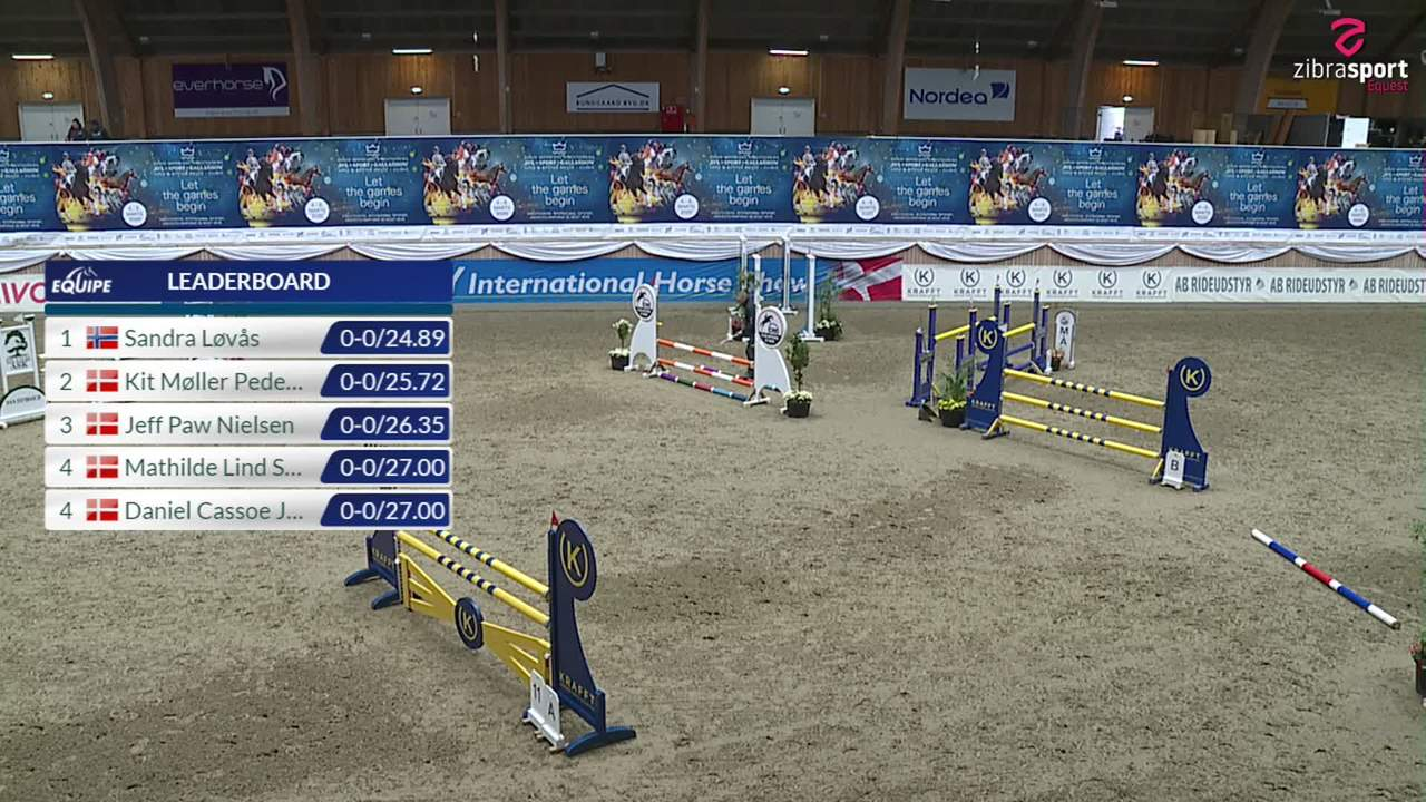 Prize giving of CSI1* Two Phases 1.20m at Danish Derby's international jumping event at Vilhelmsborg 2020