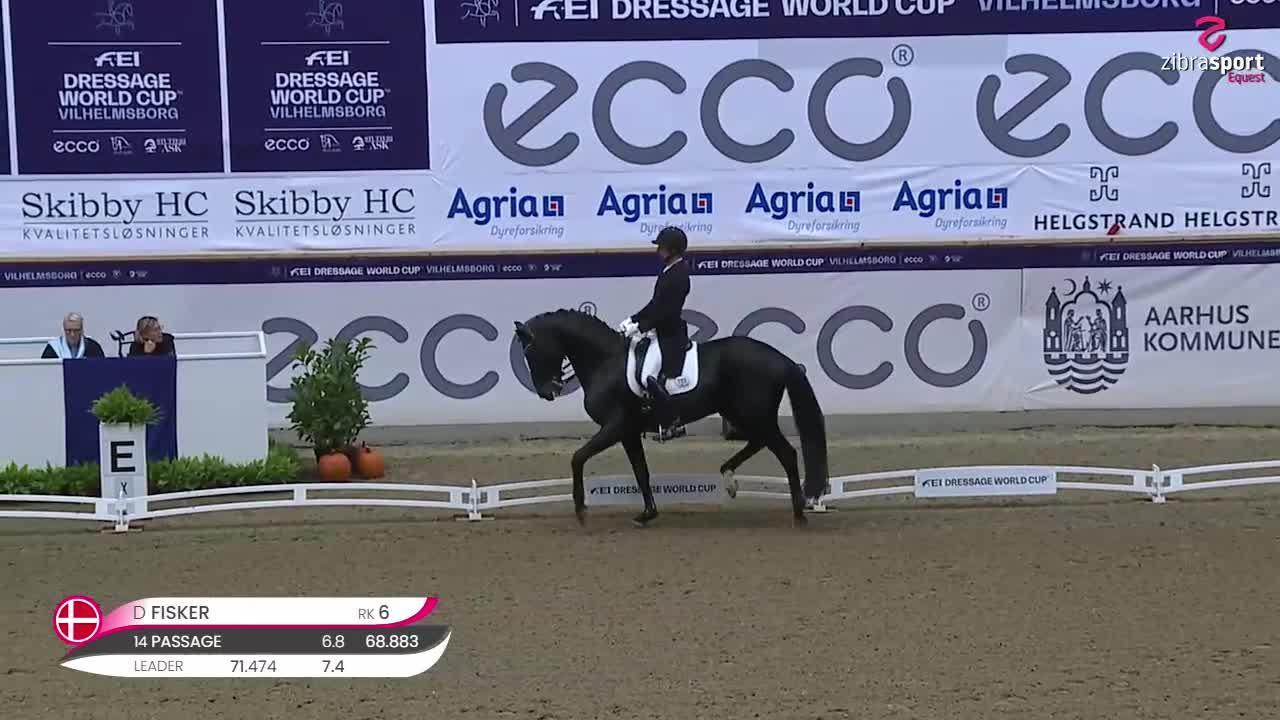 Dressurens Venner CDI3* Grand Prix (GP)