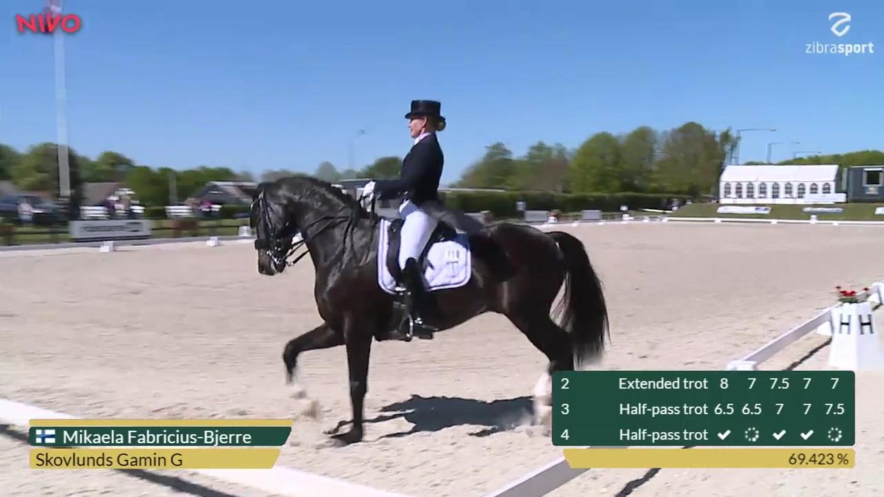 CDI3* Grand Prix – Aalborg Dressage Event 2019