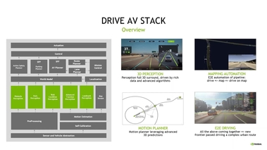 DRIVE AV Perception Overview [SE3067]