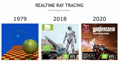 Down the Ray-Tracing Rabbit Hole with NVIDIA Developer Tools [S32695]