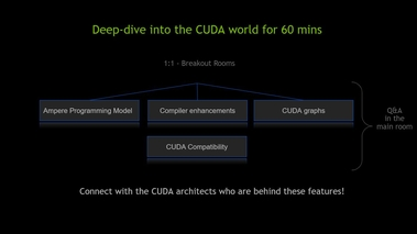 CUDA Programming Model and Compatibility Guarantees [CWES2484]