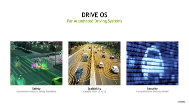Turbocharge Autonomous Vehicle Development with DRIVE OS and DriveWorks [SE3066]